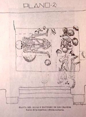 Plan view of burials from Noguera